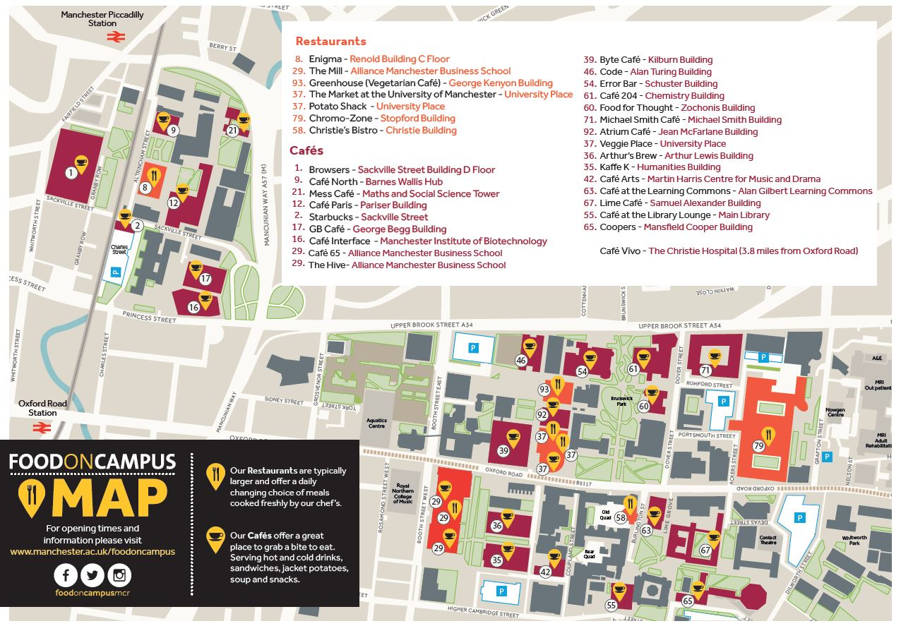 Find Us (The University of Manchester)